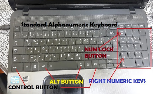 How to Type Symbols Alt Codes by Using Keyboard