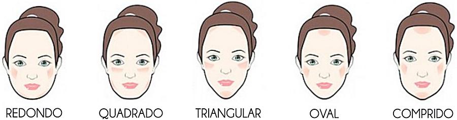 O modelo de óculos ideal para cada tipo de rosto!