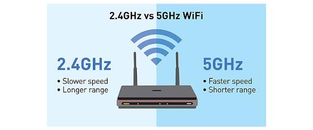 Wifi 2.4 ghz và 5ghz khác nhau như thế nào?