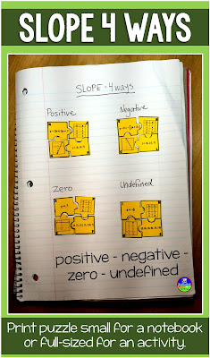 Positive, negative, zero and undefined slope activity