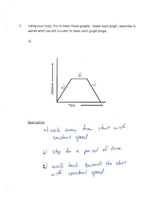 Mr. Kasprick's Science 10 Class: FM2 Investigate and ...