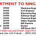 Latest 1200+ Jobs Opportunities in Singapore Apply Now