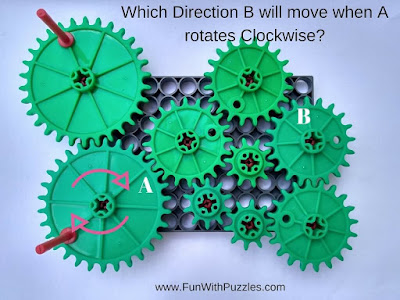 Picture Riddle of Rotating Wheels