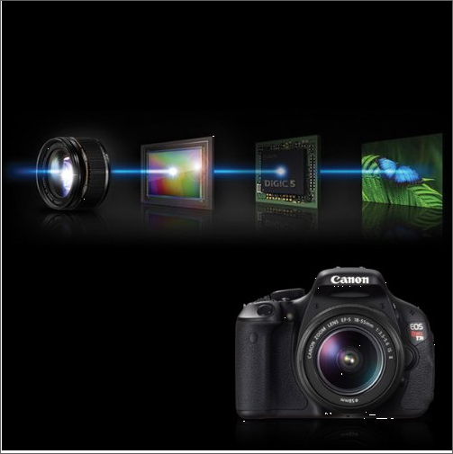 Canon Eos Rebel T3i price in india, and full Canon Eos Rebel