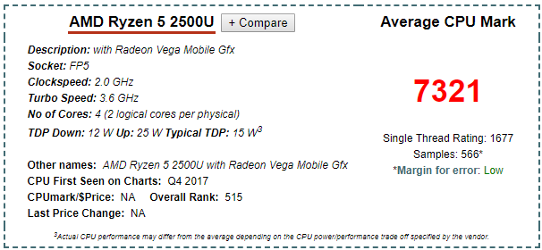 AMD Ryzen 5 2500U Benchmark