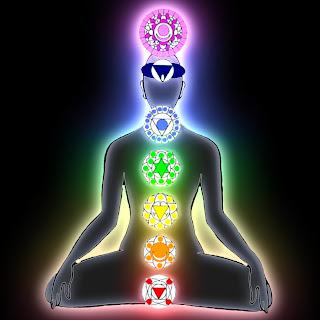 Sentir Los Sentidos: Aromaterapia, Los Chakras, que aromas utilizar