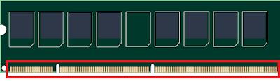 Detaylı Bilgisayar (Notebook) Bakımı Ram Temizlik