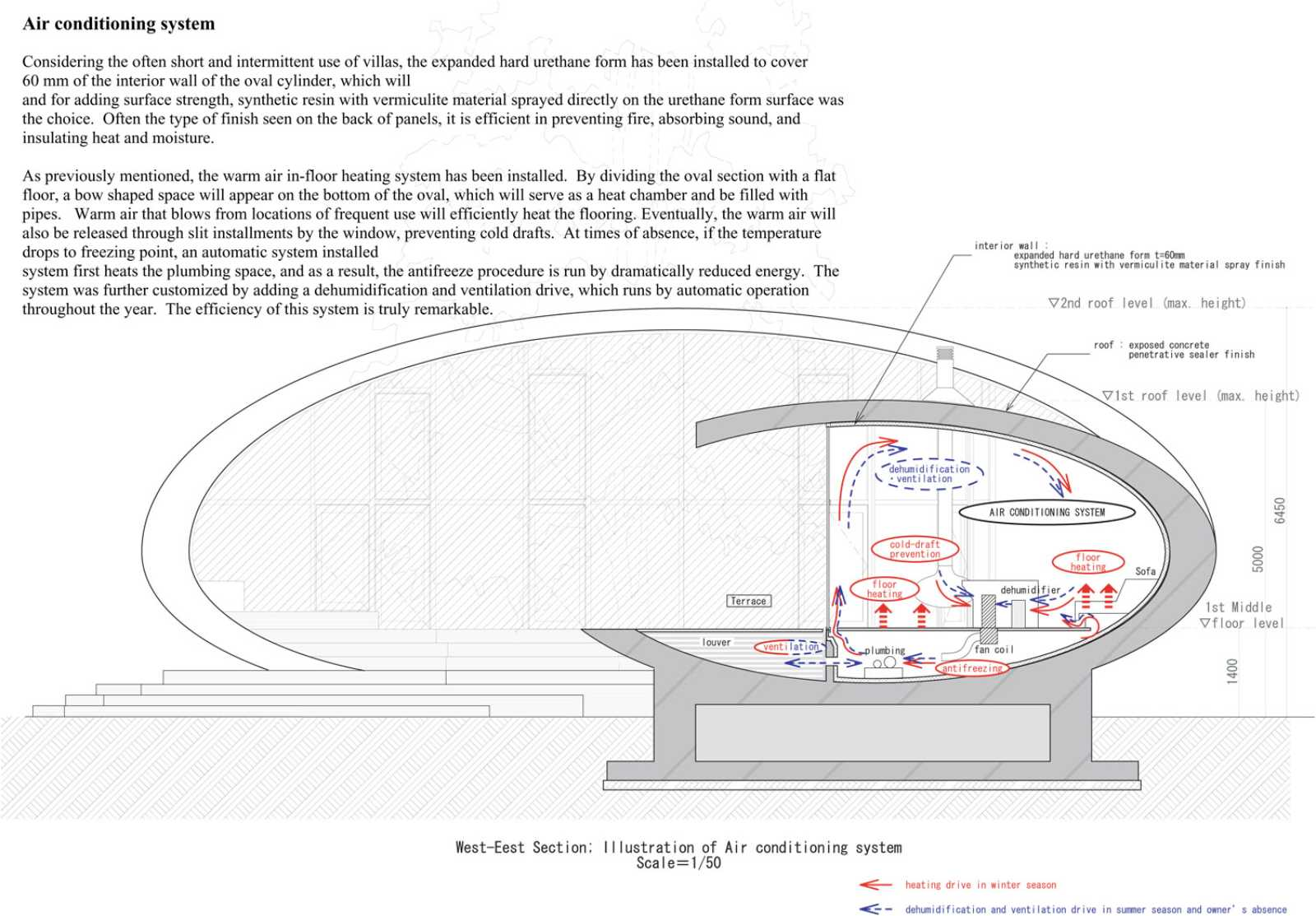 The Curve Floor Plan Architecture Now And The Future Shell House By Artechnic