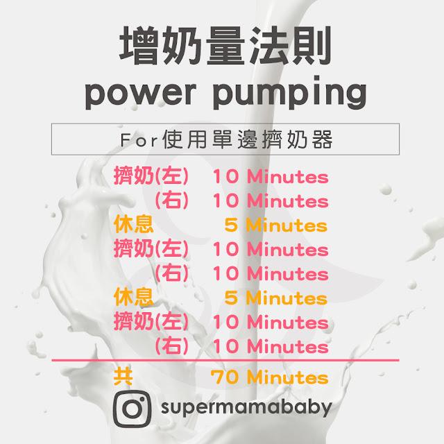 power pumping單邊擠奶器的方法