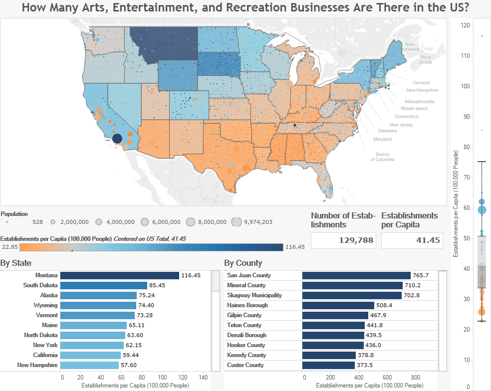 How Many Arts, Entertainment, and Recreation Businesses Are There in the U.S.?