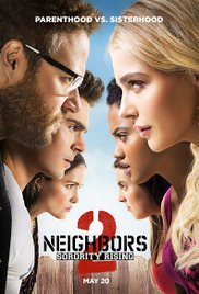 Nonton Neighbors 2: Sorority Rising (2016) FullMovie HD