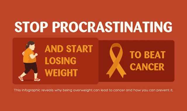 Stop Procrastinating and Start Losing Weight to Beat Cancer