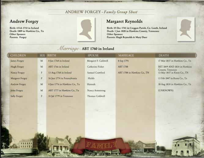 ancestry book templates - ak 39 s genealogy research my canvas a boring expensive