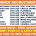 LARGE MAINTENANCE RECRUITMENT TO UAE - APPLY NOW