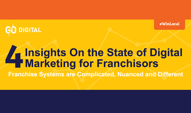 4 Insights On the State of Digital Marketing for Franchisors