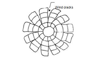 wind-cracks-constructionway.blogspot.com
