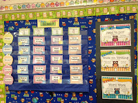 Have you wondered how you can make the Daily 5™ work in your upper elementary classroom? It is possible! Read how this teacher made it work for her students by losing a couple of the Daily 5 centers and adding in two that were more age-appropriate for her students. She loved the outcome, so maybe you will, too!