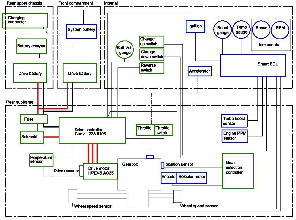 medium resolution of smart fortwo engine wiring diagram