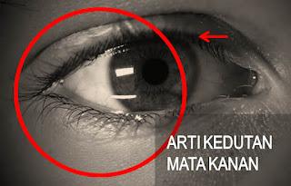 Mata Kanan Kedutan