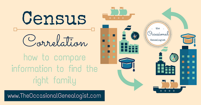 Correlate census information to further your family history research.