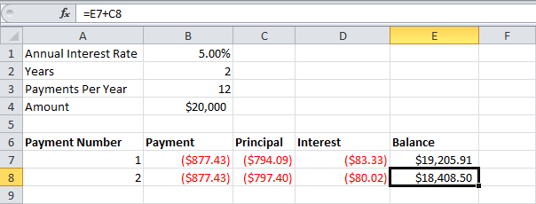 Loan Amortization Schedule in MS Excel – Excel Amortization Schedule