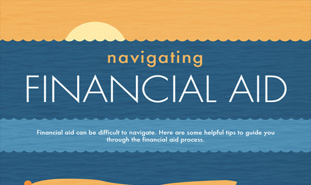 Navigating Financial Aid - Financial Aid Steps