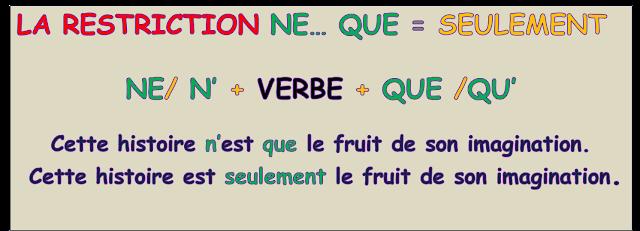 Przeczenie - gramatyka 20 - Francuski przy kawie