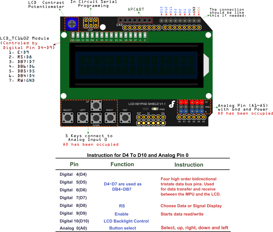 Teknno Logia Tutorial 1 02 Termistor Con Arduino Lcd
