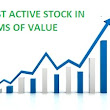 MOST ACTIVE STOCKS IN TERMS OF VALUE