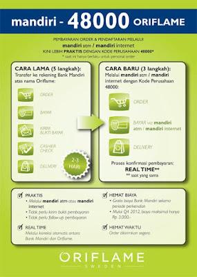 Langkah-langkah Pembayaran Via ATM MANDIRI 48000