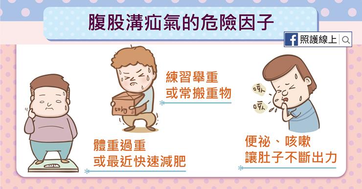 腹股溝疝氣的危險因子-照護線上