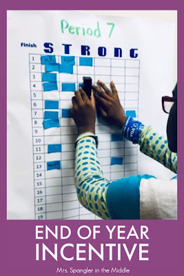 Finish the year strong with these ideas for your middle school classroom! #teaching #motivation