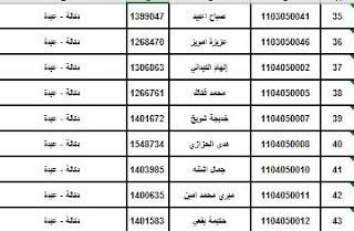 جهة دكالة-عبدة : نتائج الامتحان المهني الدرجة 2 -شتنبر 2015 مصورة