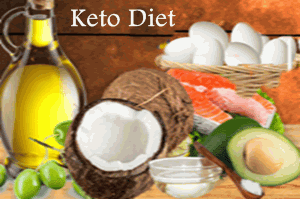 Fundamentals of the Ketogenic Diet for Beginners