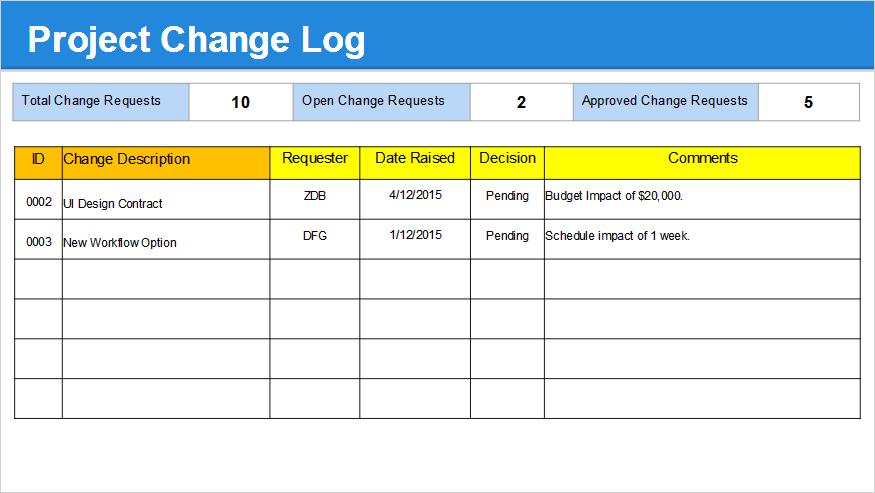 change log template project management monthly status report template ppt download free project