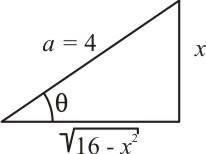 Integral por substituição trigonométrica do tipo I