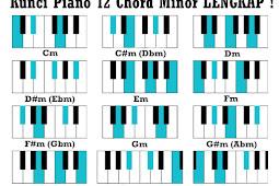 12 Kunci Minor Piano Keyboard Minor Chords