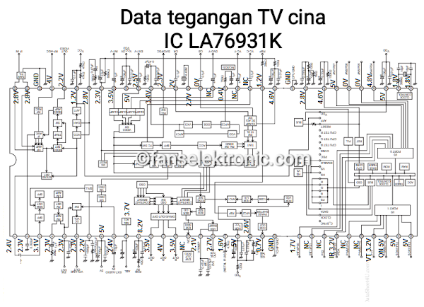 Data Tegangan Pin IC LA76931K TV Cina