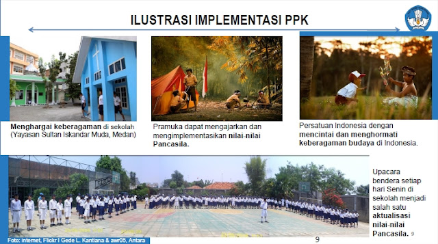 Ilustrasi Implementasi PPK