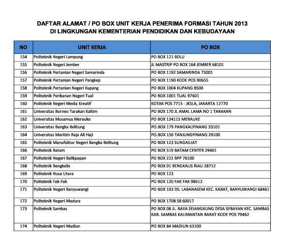 Cpns 2013 D Bandung Barat Lowongan Kerja Perum Bulog Terbaru Loker Cpns Bumn Penerimaan Cpns 2013 Perguruan Tinggi Negeri Info Cpns 2015