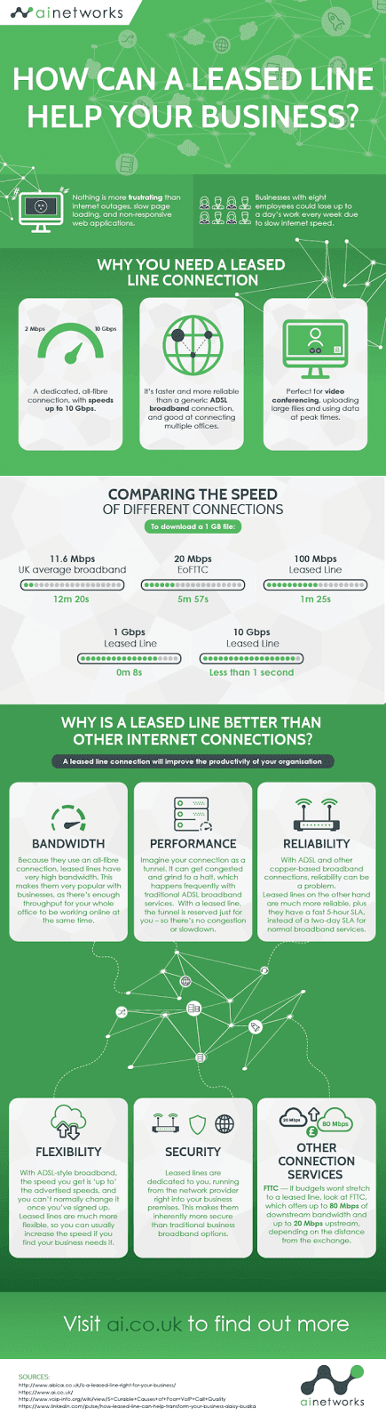 Leased Line Business Connection