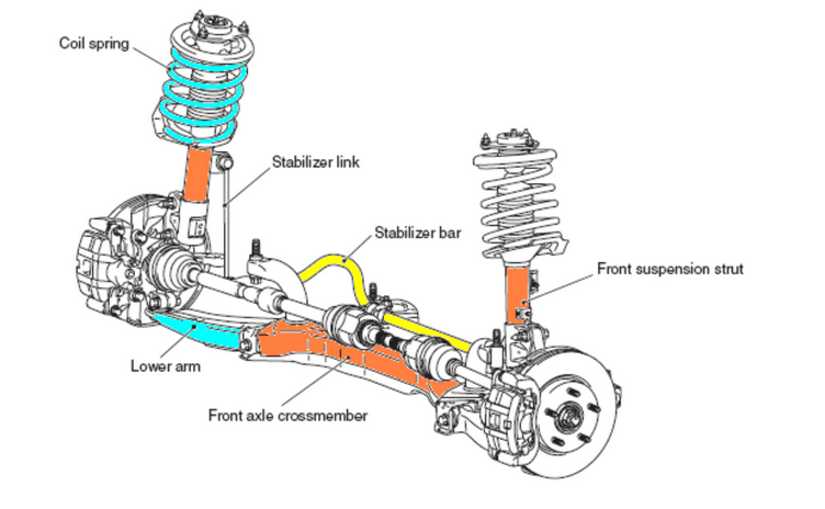 كتاب مكونات نظام التعليق في السيارات Pdf ميكانيكا لايف