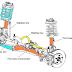 كتاب مكونات نظام التعليق في السيارات PDF