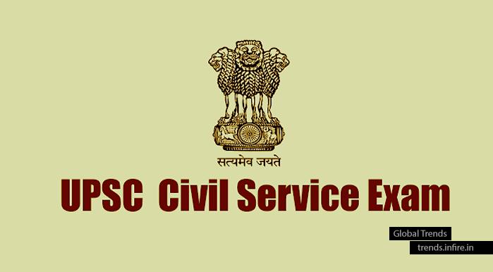 Civil Service Examination, Results, Rank List