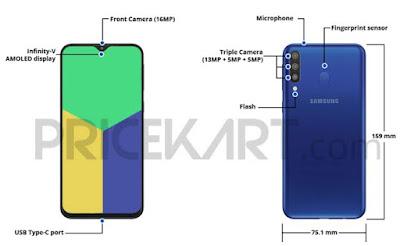 Samsung Galaxy M30 Phone Details