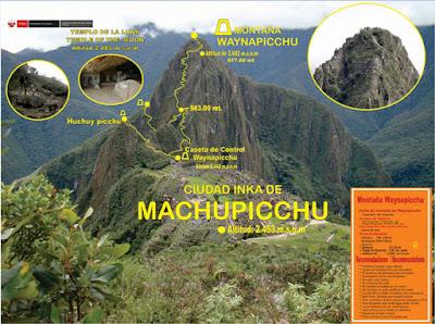 Huayna Picchu, Machu Picchu Como llegar Machu Picchu Info Machu Picchu Boleto electrónico Machu Picchu