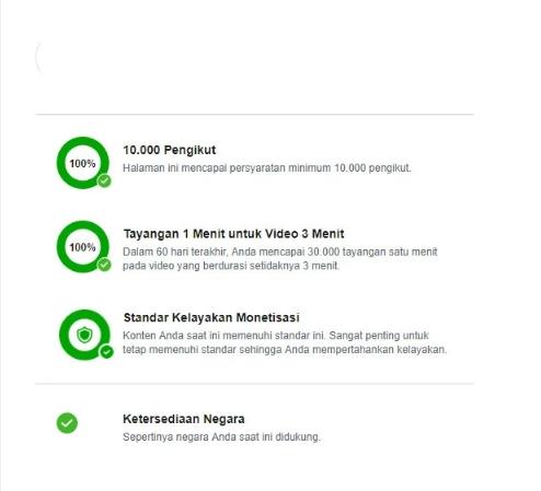 Ebook Cara Lolos Monetisasi Facebook Creator Untuk Menghasilkan Uang Dari Video Facebook