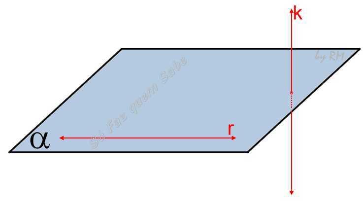 Um exemplo de pares de retas reversas.