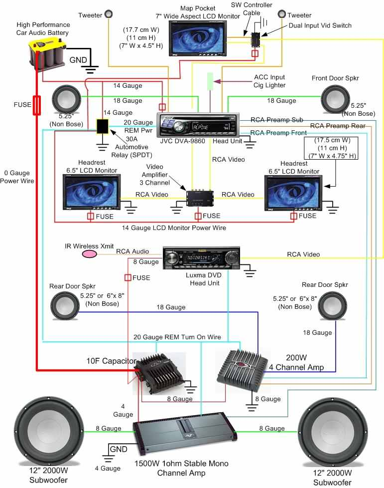 2 amp car audio wiring diagram  strat wiring diagrams  vga
