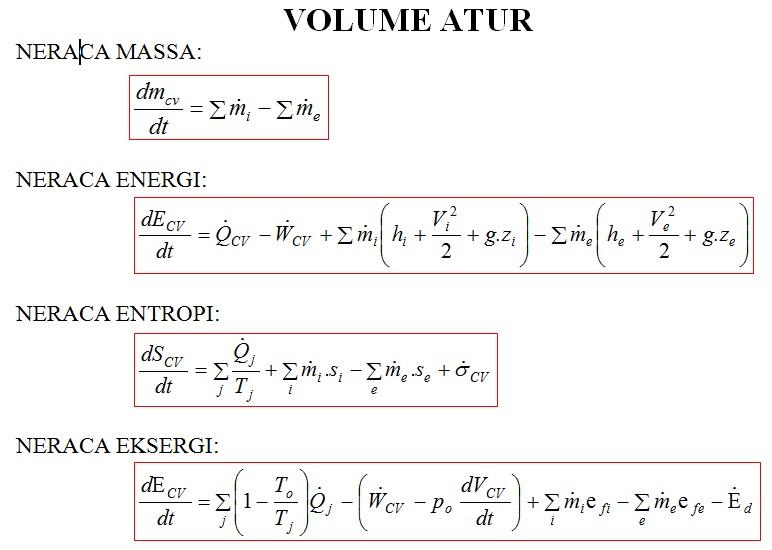 Hukum Termodinamika 2 Entropi
